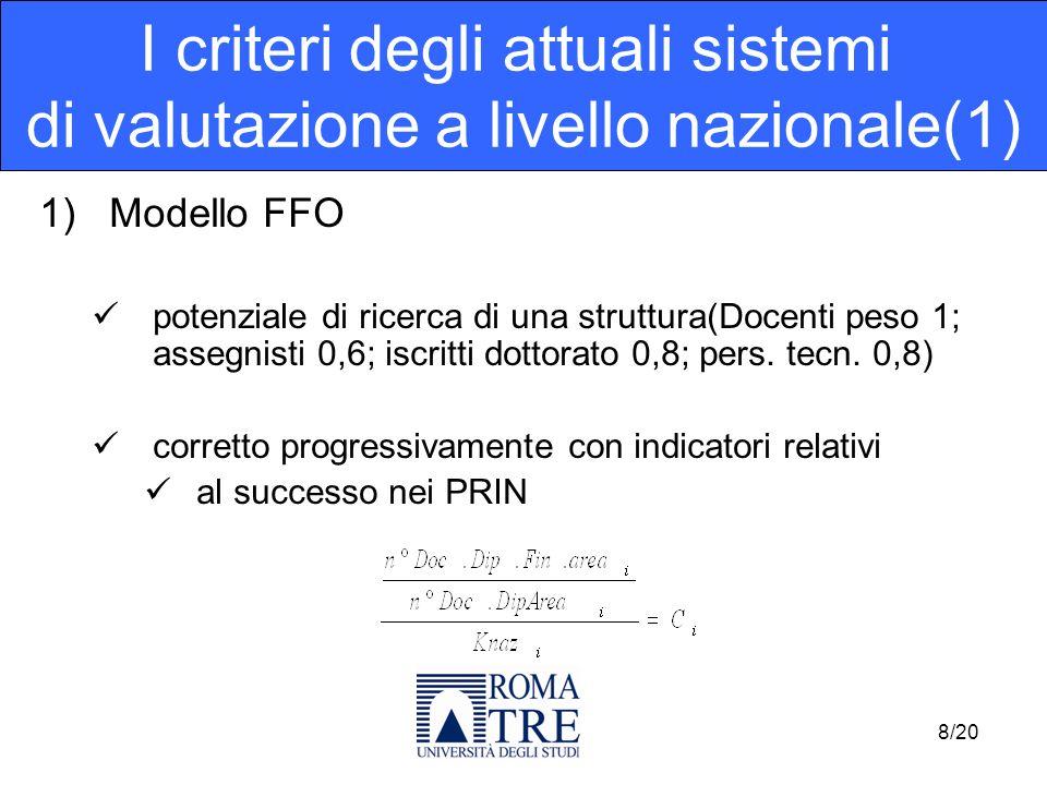 1)Modello FFO potenziale di ricerca di una struttura(Docenti peso 1; assegnisti 0,6; iscritti dottorato 0,8; pers. tecn. 0,8) corretto progressivament