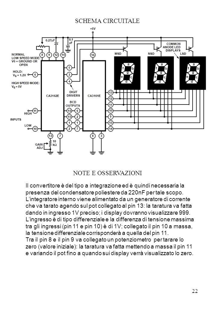 22 driver SCHEMA CIRCUITALE NOTE E OSSERVAZIONI Il convertitore è del tipo a integrazione ed è quindi necessaria la presenza del condensatore polieste