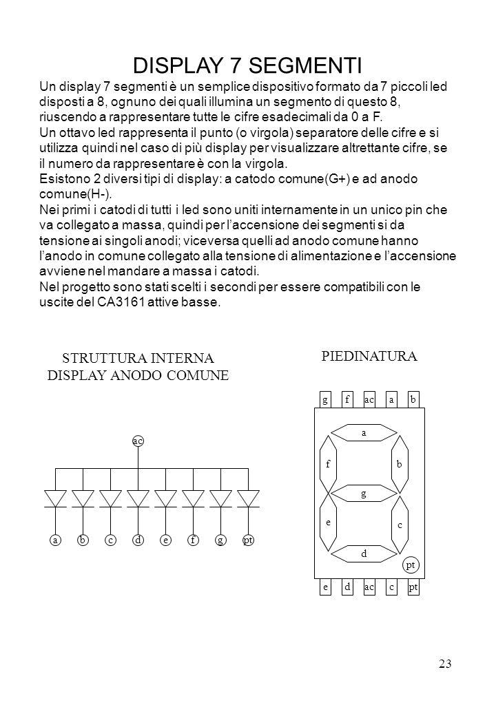 23 DISPLAY 7 SEGMENTI Un display 7 segmenti è un semplice dispositivo formato da 7 piccoli led disposti a 8, ognuno dei quali illumina un segmento di