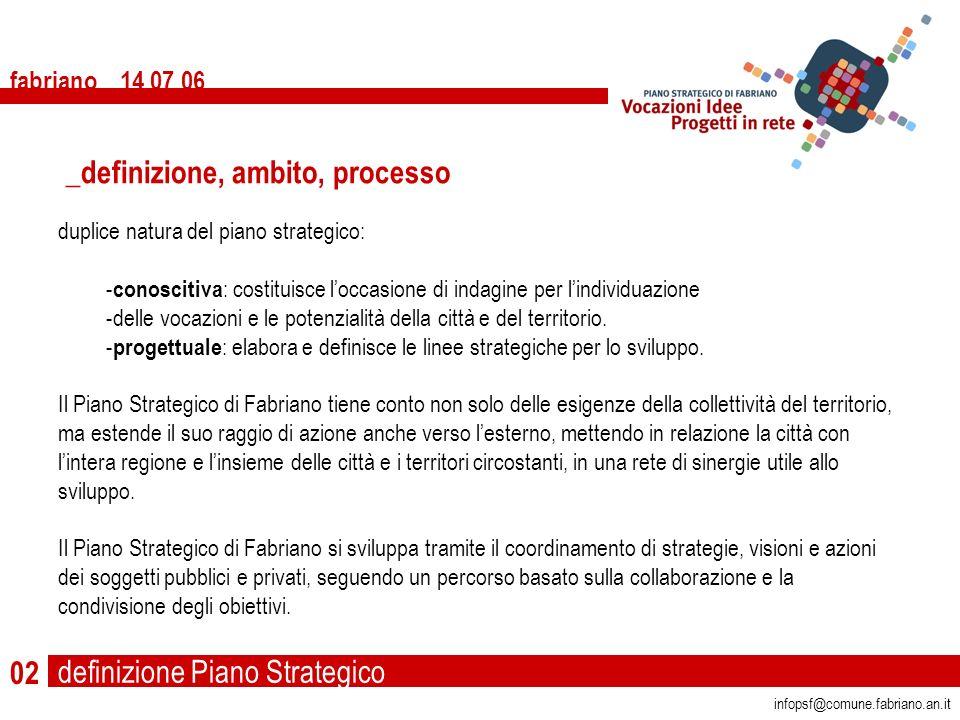 definizione Piano Strategico fabriano 14 07 06 02 duplice natura del piano strategico: - conoscitiva : costituisce loccasione di indagine per lindivid