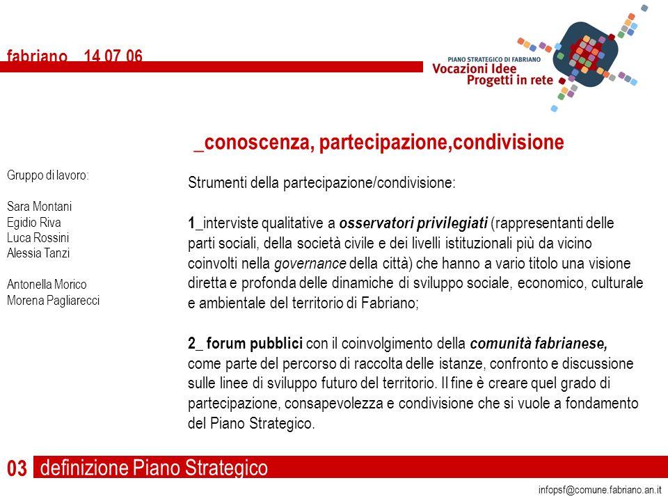 definizione Piano Strategico fabriano 14 07 06 03 Strumenti della partecipazione/condivisione: 1_ interviste qualitative a osservatori privilegiati (r