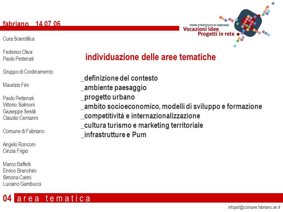 a r e a t e m a t i c a fabriano 14 07 06 04 _definizione del contesto _ambiente paesaggio _progetto urbano _ambito socioeconomico, modelli di svilupp