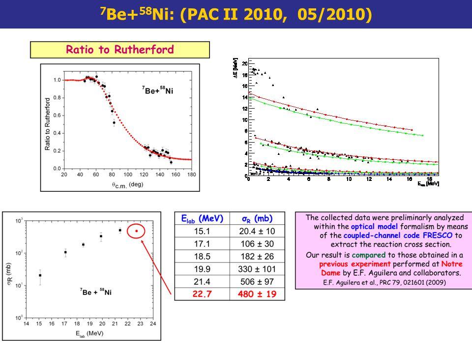 7 Be+ 58 Ni: (PAC II 2010, 05/2010)