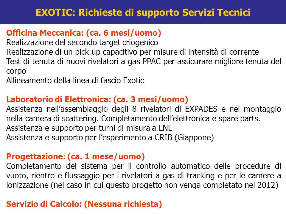 Officina Meccanica: (ca.