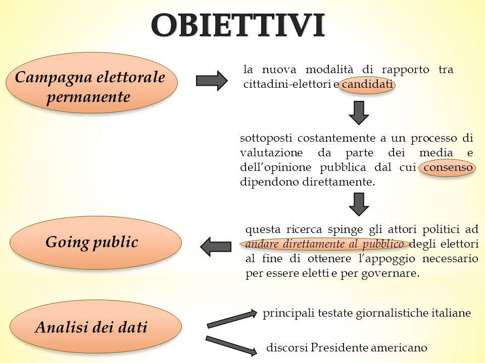 La campagna elettorale permanente costituisce la nuova modalità di rapporto tra candidati e cittadini per la costruzione del consenso.