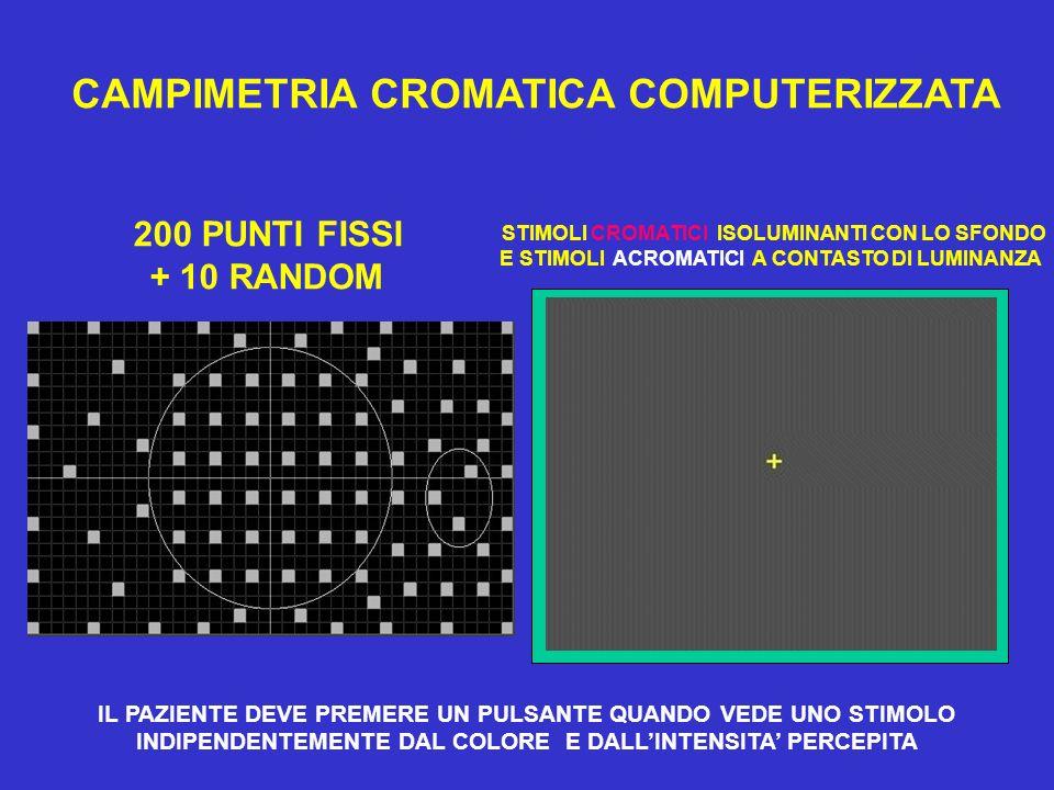 200 PUNTI FISSI + 10 RANDOM STIMOLI CROMATICI ISOLUMINANTI CON LO SFONDO E STIMOLI ACROMATICI A CONTASTO DI LUMINANZA CAMPIMETRIA CROMATICA COMPUTERIZ