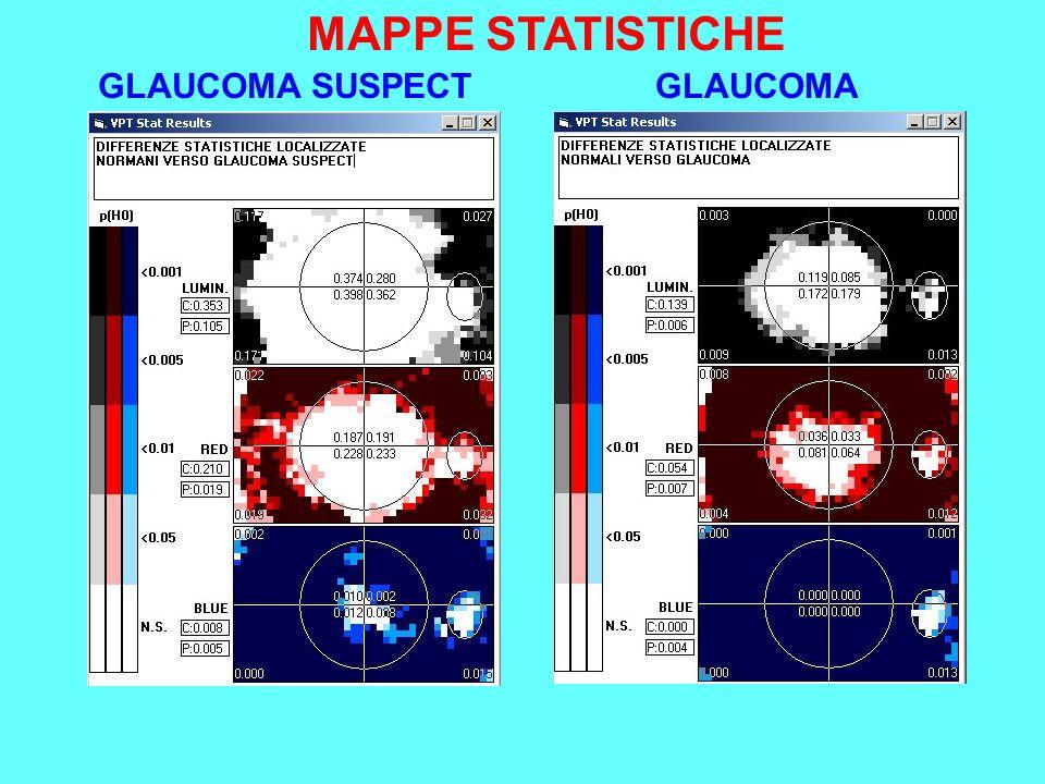 GLAUCOMA SUSPECTGLAUCOMA MAPPE STATISTICHE