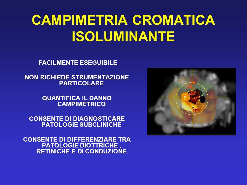 CAMPIMETRIA CROMATICA ISOLUMINANTE FACILMENTE ESEGUIBILE NON RICHIEDE STRUMENTAZIONE PARTICOLARE QUANTIFICA IL DANNO CAMPIMETRICO CONSENTE DI DIAGNOST