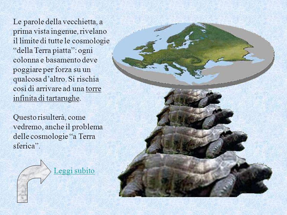 Le parole della vecchietta, a prima vista ingenue, rivelano il limite di tutte le cosmologie della Terra piatta: ogni colonna e basamento deve poggiare per forza su un qualcosa daltro.