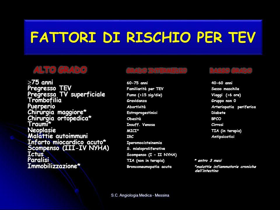 S.C. Angiologia Medica - Messina FATTORI DI RISCHIO PER TEV