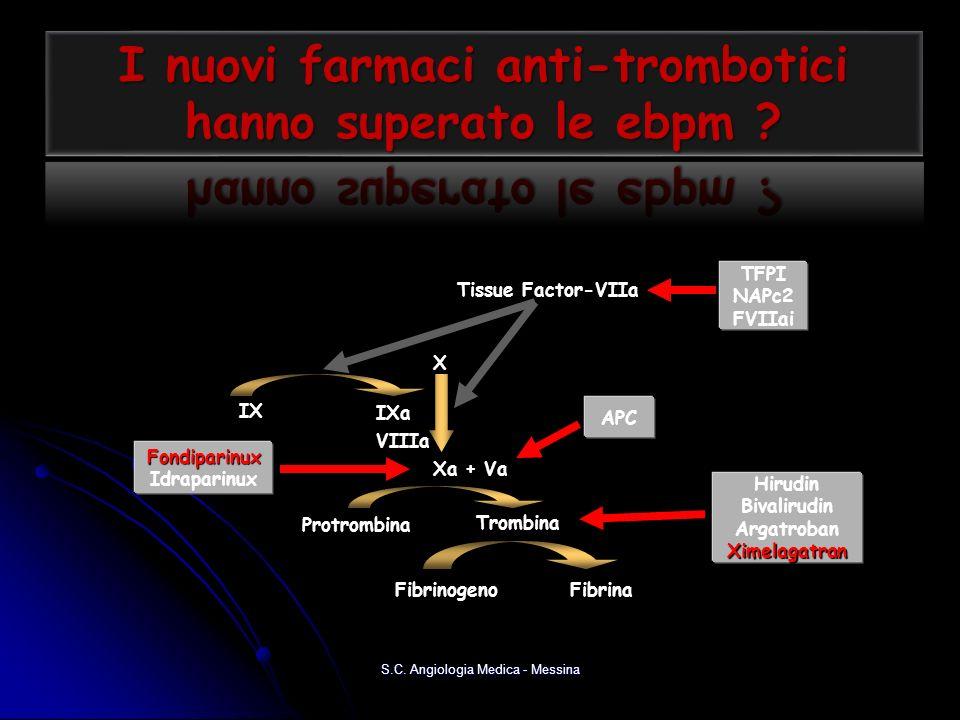 S.C. Angiologia Medica - Messina FibrinogenoFibrina Trombina Protrombina Xa + Va X Tissue Factor-VIIa IXa Fondiparinux Idraparinux Hirudin Bivalirudin