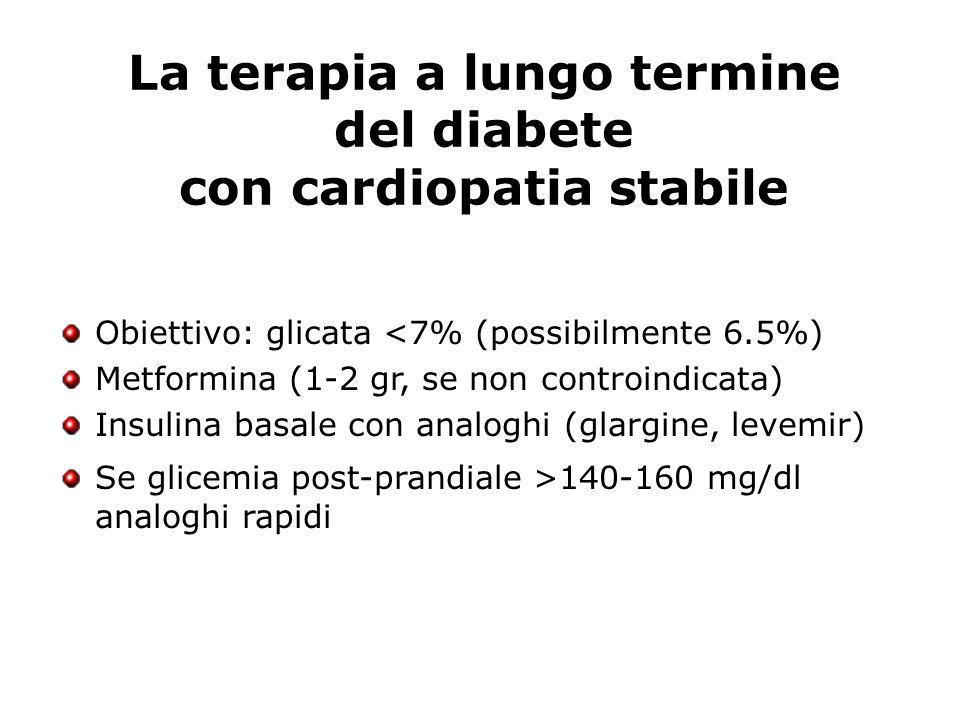 Tiazolidinedioni e scompenso cardiaco Controindicazioni EMEA sia per rosiglitazone che per pioglitazone Insufficienza cardiaca Storia di insufficienza