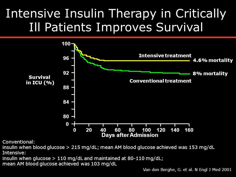 Il cardiologo vuole sapere dal diabetologo: 1.1. E necessario mantenere un stretto controllo della glicemia nel paziente con scompenso cardiaco cronic