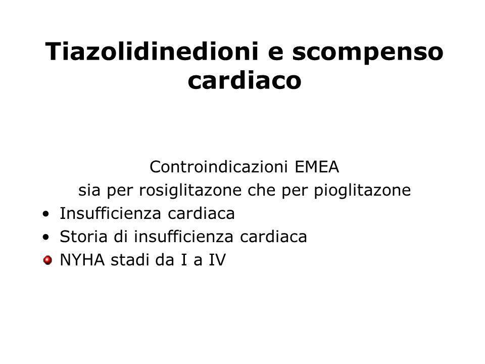 Tiazolidinedioni e scompenso cardiaco Controindicazioni EMEA sia per rosiglitazone che per pioglitazone Insufficienza cardiaca Storia di insufficienza cardiaca NYHA stadi da I a IV