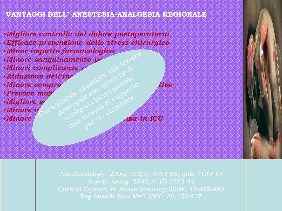 VANTAGGI DELL ANESTESIA-ANALGESIA REGIONALE Migliore controllo del dolore postoperatorio Efficace prevenzione dello stress chirurgico Minor impatto farmacologico Minore sanguinamento perioperatorio Minori complicanze postoperatorie Riduzione dellincidenza di T.V.P.