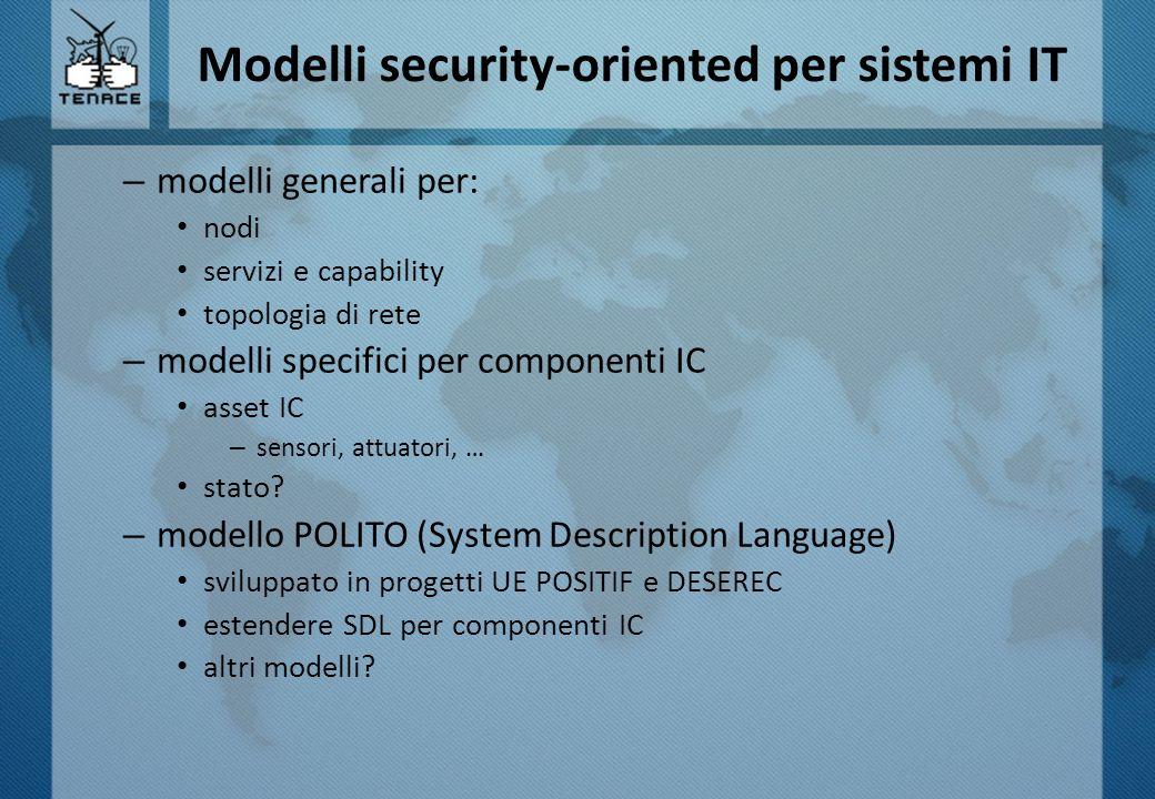 Modelli security-oriented per sistemi IT – modelli generali per: nodi servizi e capability topologia di rete – modelli specifici per componenti IC ass