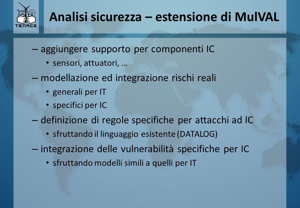 Analisi sicurezza – estensione di MulVAL – aggiungere supporto per componenti IC sensori, attuatori, … – modellazione ed integrazione rischi reali gen