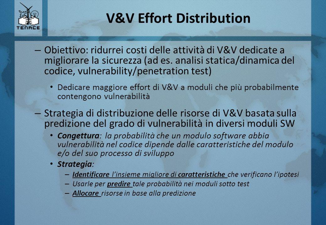 V&V Effort Distribution – Obiettivo: ridurrei costi delle attività di V&V dedicate a migliorare la sicurezza (ad es. analisi statica/dinamica del codi