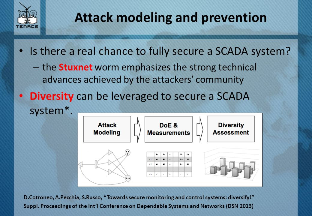 Attack modeling and prevention Is there a real chance to fully secure a SCADA system? – the Stuxnet worm emphasizes the strong technical advances achi
