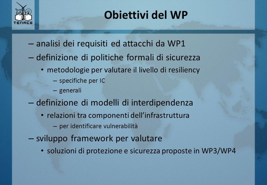 Obiettivi del WP – analisi dei requisiti ed attacchi da WP1 – definizione di politiche formali di sicurezza metodologie per valutare il livello di res