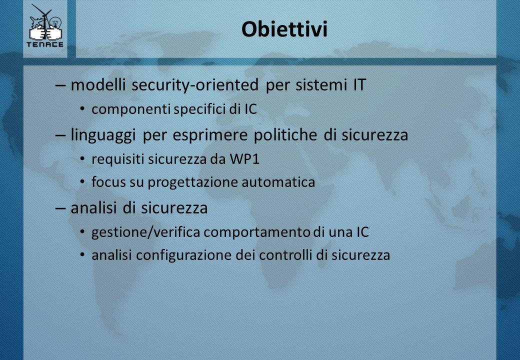 Modelli security-oriented per sistemi IT – modelli generali per: nodi servizi e capability topologia di rete – modelli specifici per componenti IC asset IC – sensori, attuatori, … stato.