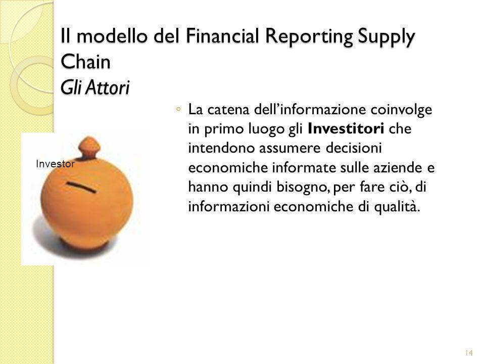 Il modello del Financial Reporting Supply Chain Gli Attori La catena dellinformazione coinvolge in primo luogo gli Investitori che intendono assumere decisioni economiche informate sulle aziende e hanno quindi bisogno, per fare ciò, di informazioni economiche di qualità.