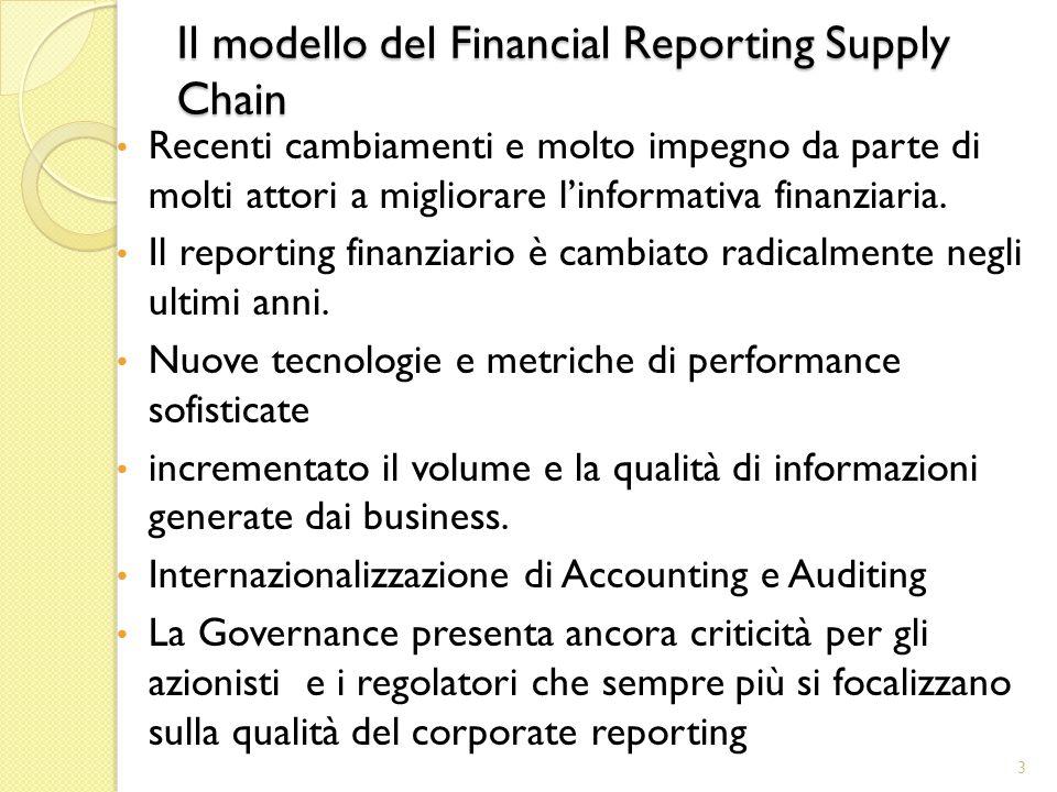 Il modello del Financial Reporting Supply Chain Recenti cambiamenti e molto impegno da parte di molti attori a migliorare linformativa finanziaria.