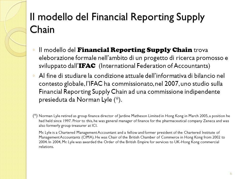 Il modello del Financial Reporting Supply Chain Gli Attori Tipicamente, gli Organi di gestione e governo, Management e Financial Reporting Preparers, predispongono linformativa finanziaria (annuale e non) e la sottopongono allapprovazione degli organi competenti.