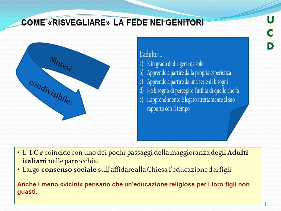 1 L I C r coincide con uno dei pochi passaggi della maggioranza degli Adulti italiani nelle parrocchie. Largo consenso sociale sull'affidare alla Chie
