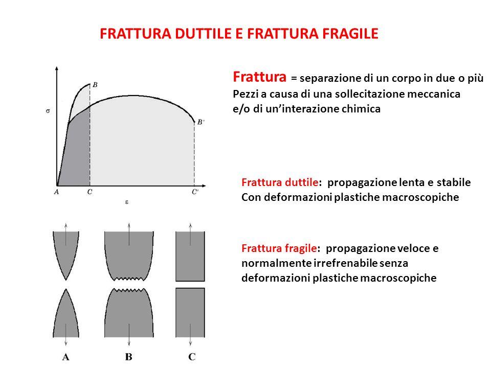FRATTURA DUTTILE E FRATTURA FRAGILE Frattura = separazione di un corpo in due o più Pezzi a causa di una sollecitazione meccanica e/o di uninterazione
