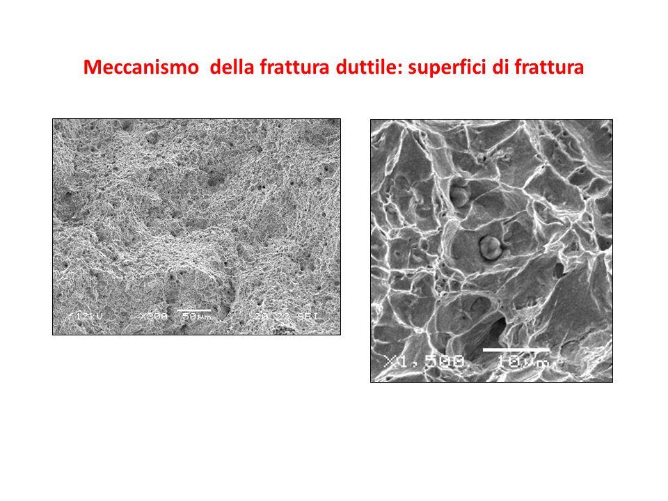 Meccanismo della rottura fragile 1 – pratica assenza di deformazioni plastiche macroscopiche, le due superfici di frattura praticamente si ricompongono 2- rottura con propagazione transgranulare o intergranulare