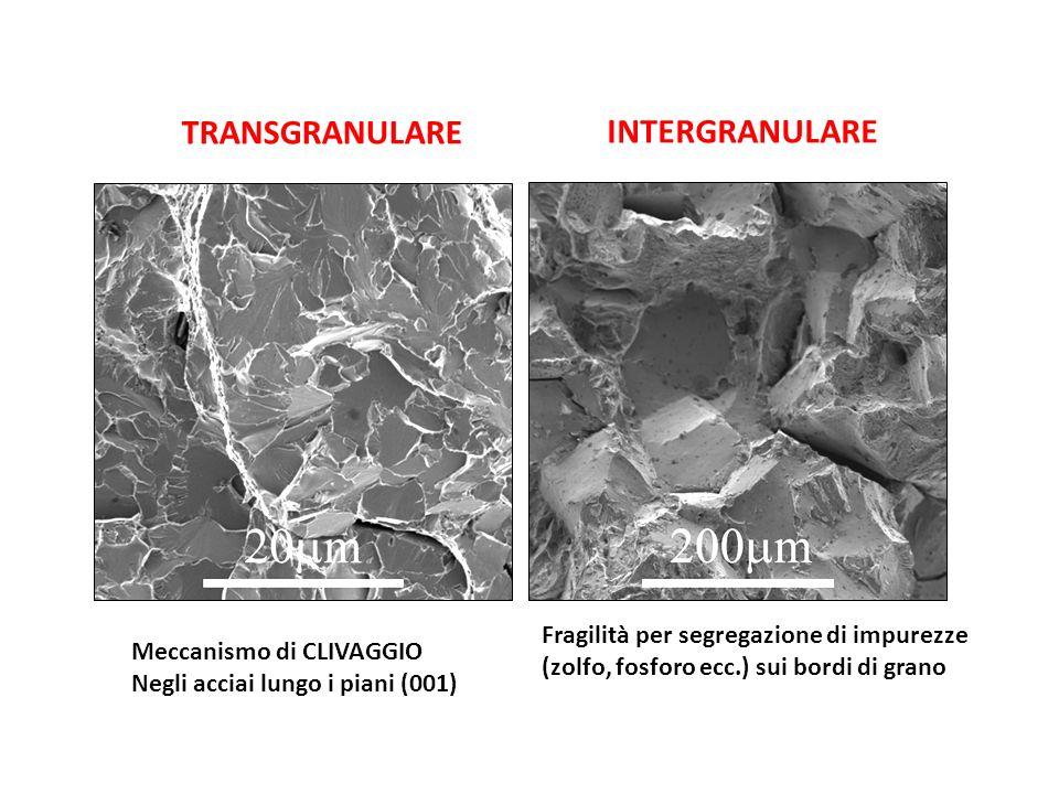TRANSGRANULARE INTERGRANULARE Fragilità per segregazione di impurezze (zolfo, fosforo ecc.) sui bordi di grano Meccanismo di CLIVAGGIO Negli acciai lu