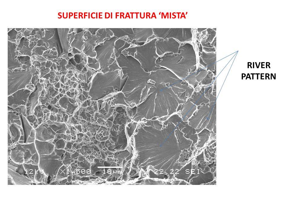 RIVER PATTERN SUPERFICIE DI FRATTURA MISTA