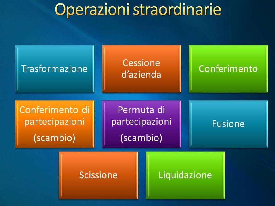 Trasformazione Cessione dazienda Conferimento Conferimento di partecipazioni (scambio) Permuta di partecipazioni (scambio) Fusione ScissioneLiquidazio