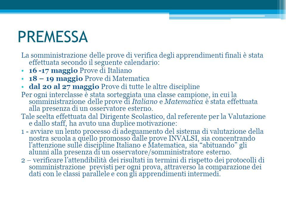 PREMESSA La somministrazione delle prove di verifica degli apprendimenti finali è stata effettuata secondo il seguente calendario: 16 -17 maggio Prove