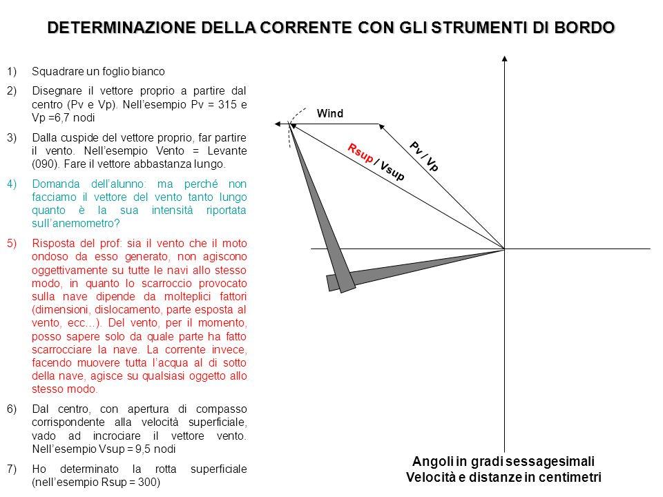 DETERMINAZIONE DELLA CORRENTE CON GLI STRUMENTI DI BORDO 1)Squadrare un foglio bianco 2)Disegnare il vettore proprio a partire dal centro (Pv e Vp). N