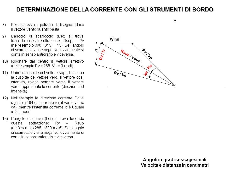DETERMINAZIONE DELLA CORRENTE CON GLI STRUMENTI DI BORDO 8)Per chiarezza e pulizia del disegno riduco il vettore vento quanto basta 9)Langolo di scarr