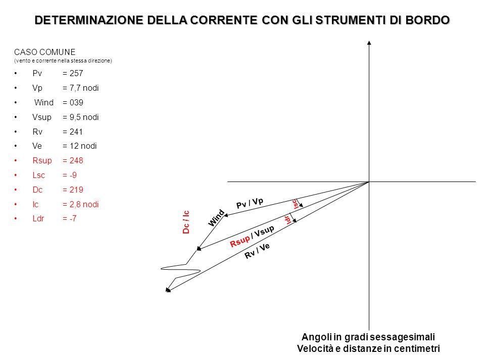 DETERMINAZIONE DELLA CORRENTE CON GLI STRUMENTI DI BORDO CASO COMUNE (vento e corrente nella stessa direzione) Pv= 257 Vp= 7,7 nodi Wind= 039 Vsup= 9,