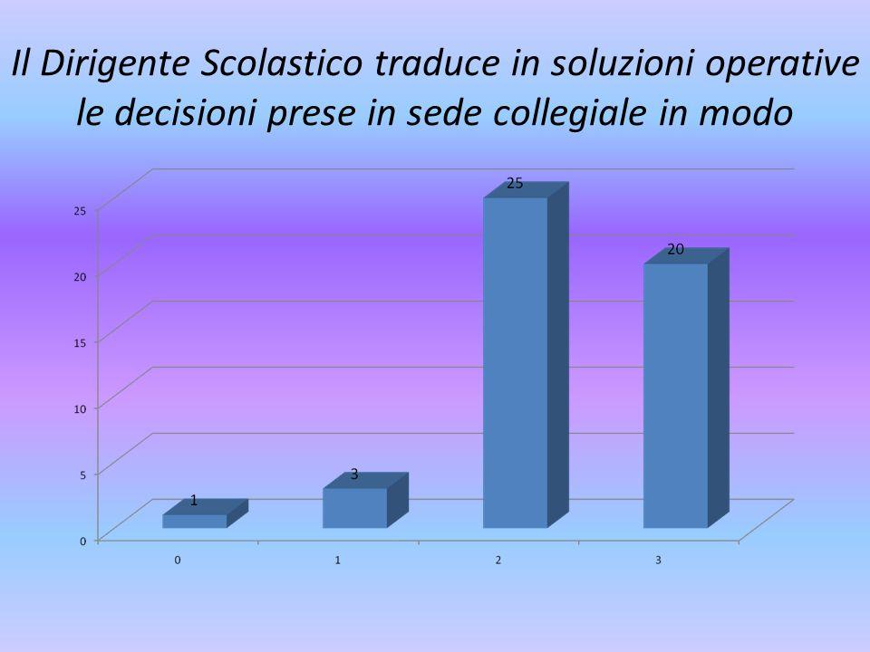 Il Dirigente Scolastico traduce in soluzioni operative le decisioni prese in sede collegiale in modo