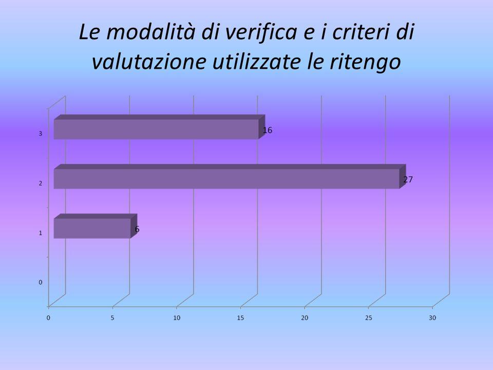 Le modalità di verifica e i criteri di valutazione utilizzate le ritengo