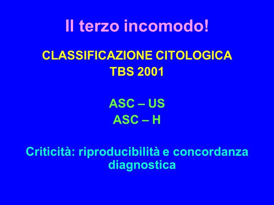 Il terzo incomodo! CLASSIFICAZIONE CITOLOGICA TBS 2001 ASC – US ASC – H Criticità: riproducibilità e concordanza diagnostica