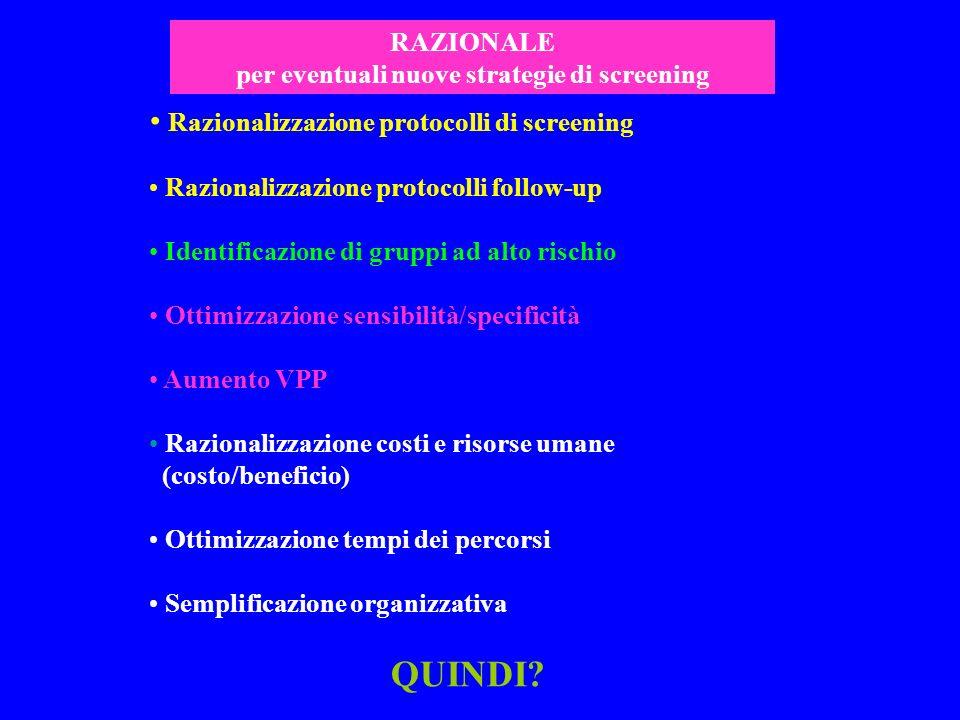 Razionalizzazione protocolli di screening Razionalizzazione protocolli follow-up Identificazione di gruppi ad alto rischio Ottimizzazione sensibilità/