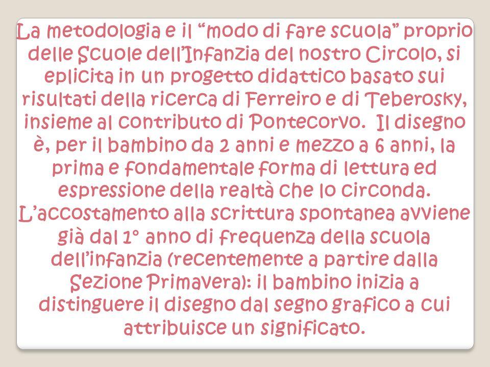 La metodologia e il modo di fare scuola proprio delle Scuole dellInfanzia del nostro Circolo, si eplicita in un progetto didattico basato sui risultati della ricerca di Ferreiro e di Teberosky, insieme al contributo di Pontecorvo.