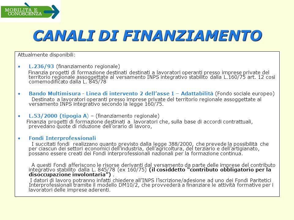 CANALI DI FINANZIAMENTO Attualmente disponibili: L.236/93 (finanziamento regionale) Finanzia progetti di formazione destinati destinati a lavoratori o