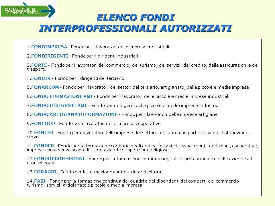 ELENCO FONDI INTERPROFESSIONALI AUTORIZZATI 1.FONDIMPRESA - Fondo per i lavoratori delle imprese industriali 2.FONDIRIGENTI - Fondo per i dirigenti in