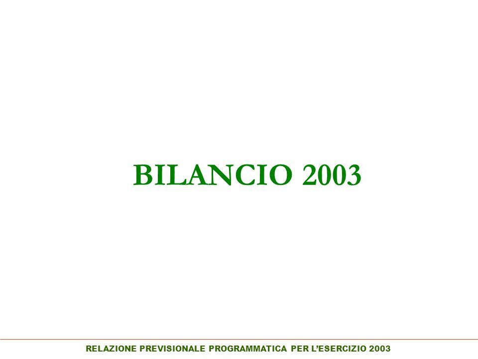 RELAZIONE PREVISIONALE PROGRAMMATICA PER LESERCIZIO 2003 BILANCIO 2003