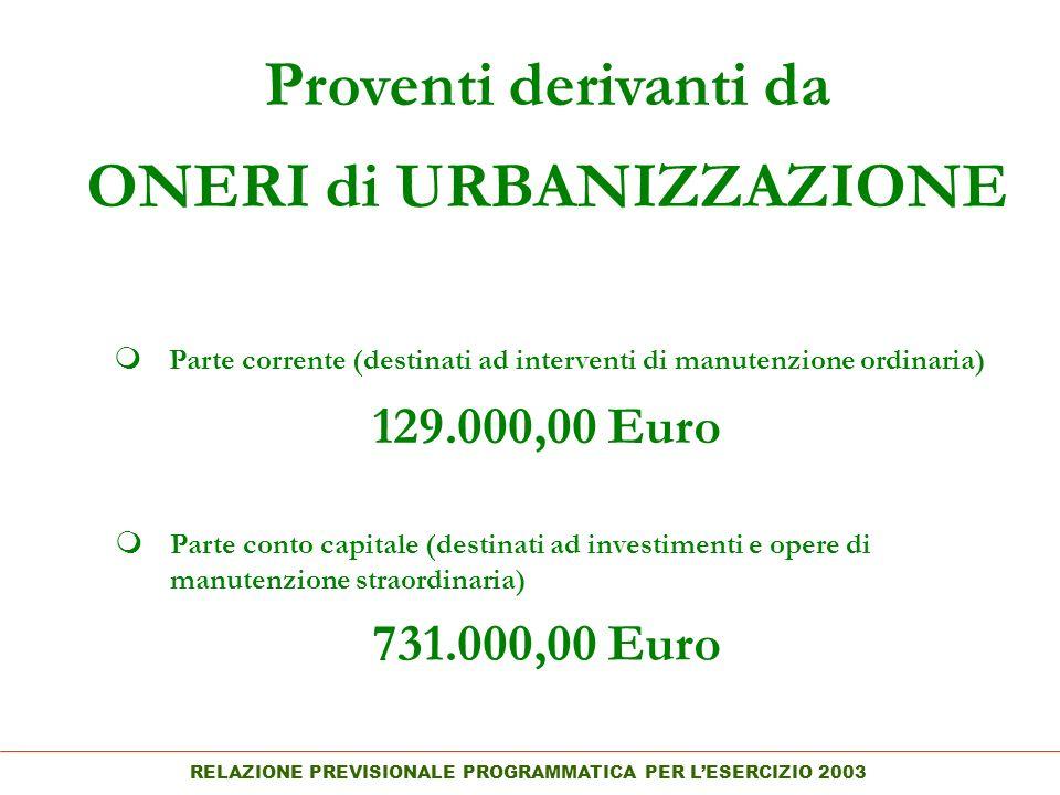 RELAZIONE PREVISIONALE PROGRAMMATICA PER LESERCIZIO 2003 Proventi derivanti da ONERI di URBANIZZAZIONE mParte corrente (destinati ad interventi di manutenzione ordinaria) mParte conto capitale (destinati ad investimenti e opere di manutenzione straordinaria) 129.000,00 Euro 731.000,00 Euro