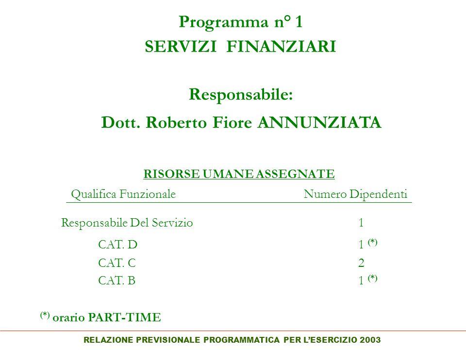 RELAZIONE PREVISIONALE PROGRAMMATICA PER LESERCIZIO 2003 Programma n° 1 SERVIZI FINANZIARI Responsabile: Dott.