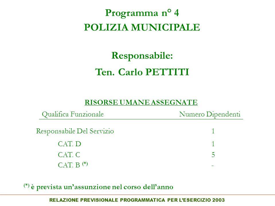 RELAZIONE PREVISIONALE PROGRAMMATICA PER LESERCIZIO 2003 Programma n° 4 POLIZIA MUNICIPALE Responsabile: Ten.