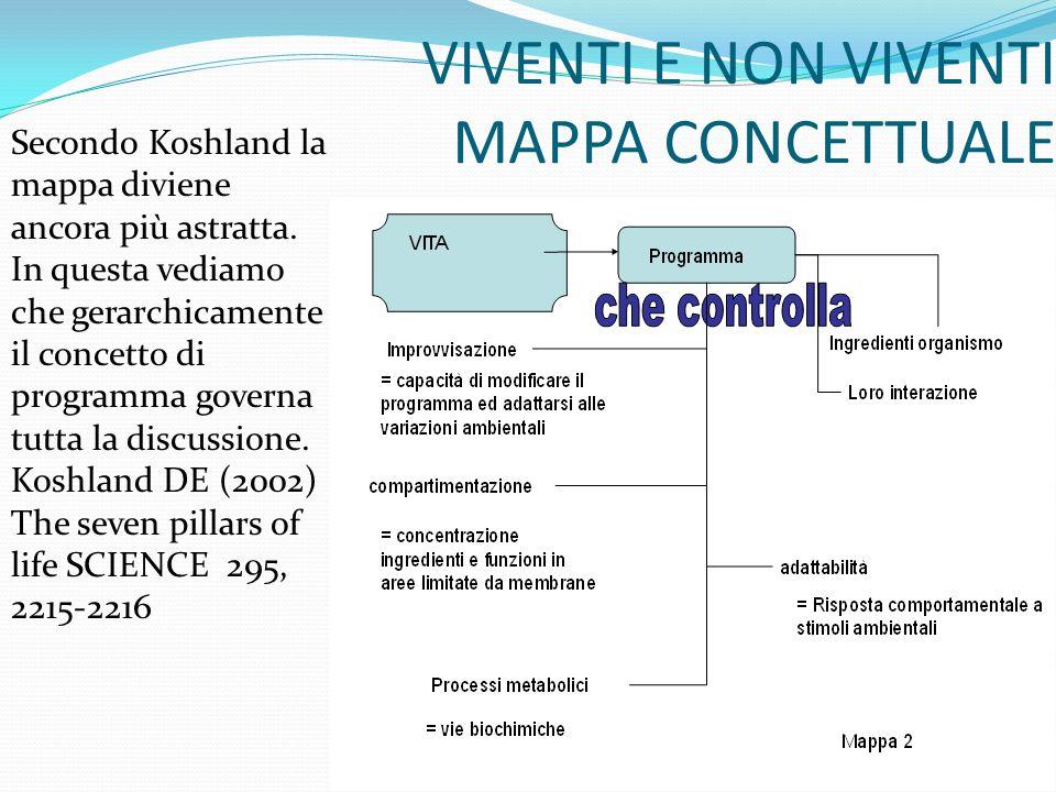 VIVENTI E NON VIVENTI MAPPA CONCETTUALE Secondo Koshland la mappa diviene ancora più astratta. In questa vediamo che gerarchicamente il concetto di pr